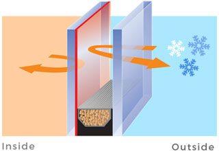 Homepage - Double Glazing