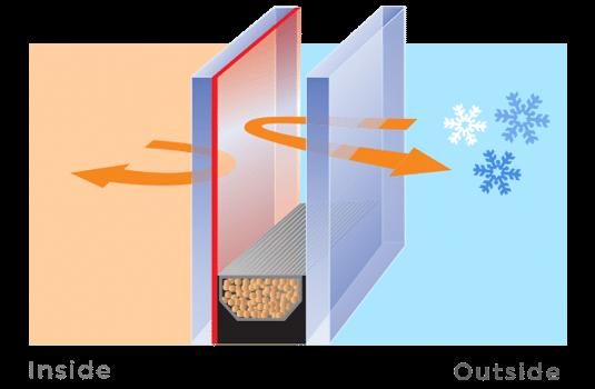 Double Glazing - Graphic
